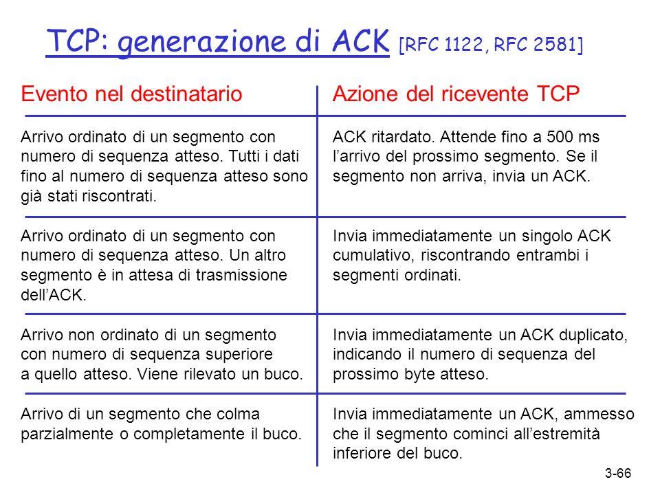 TCP: generazione di ACK [RFC 1122, RFC 2581]